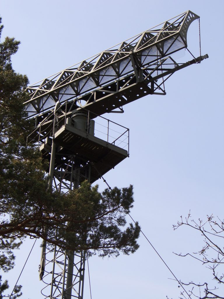 Integritet Radar